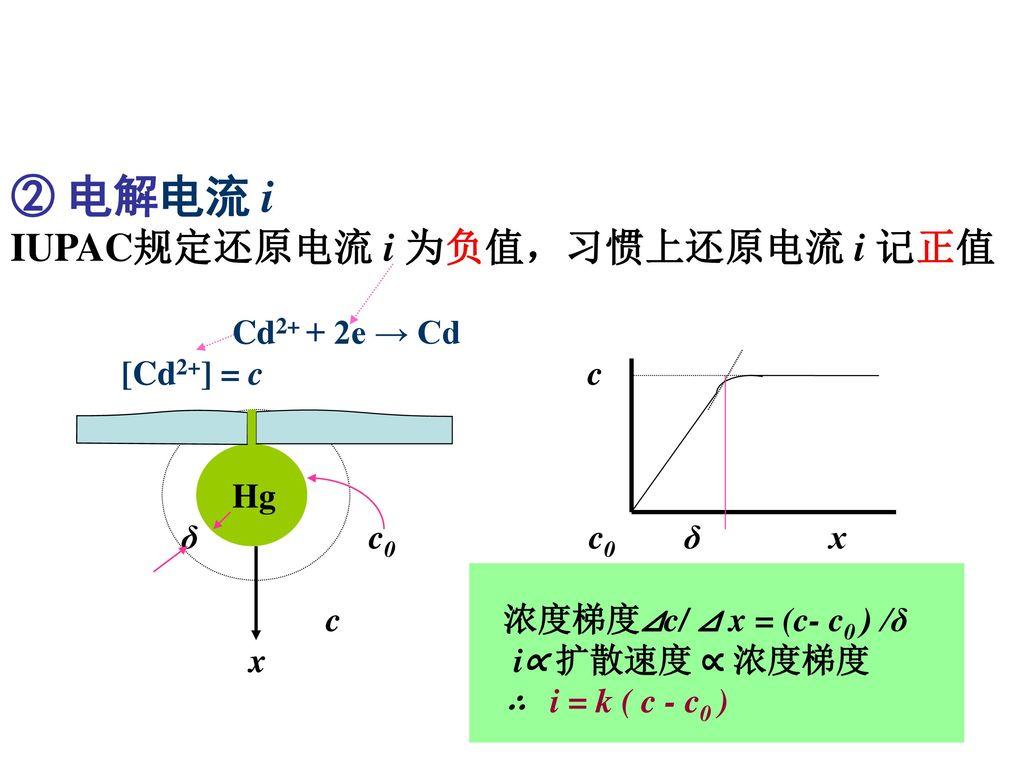 ② 电解电流 i IUPAC规定还原电流 i 为负值,习惯上还原电流 i 记正值 Cd2+ + 2e → Cd [Cd2+] = c c
